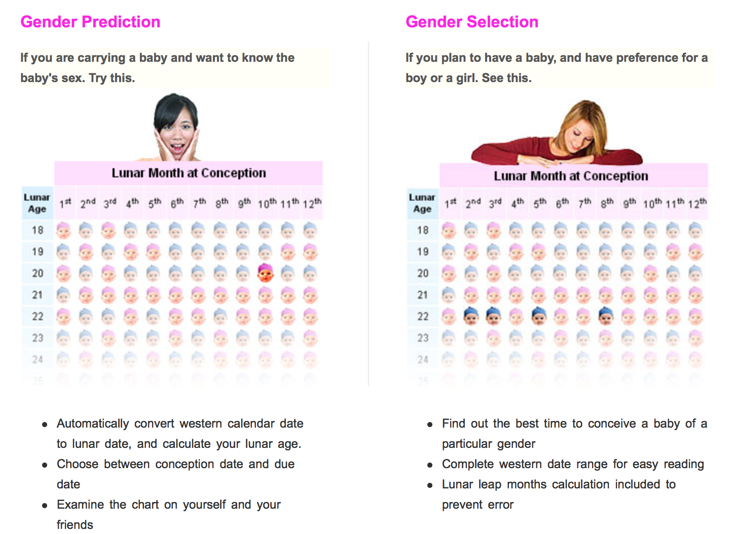 Chinese gender prediction stiletto me up chinese gender chart nvjuhfo Gallery